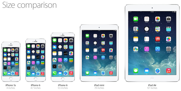 question iphone6 model