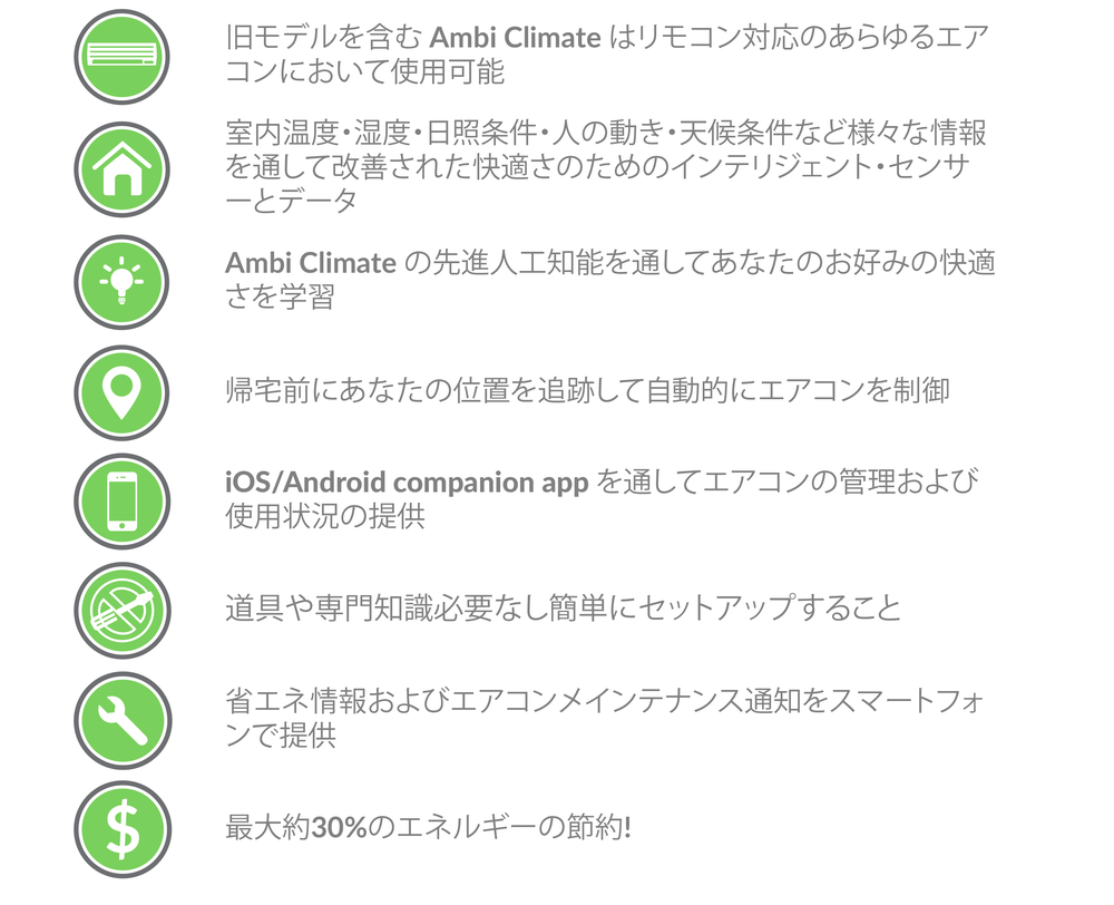 ambi-climate-features