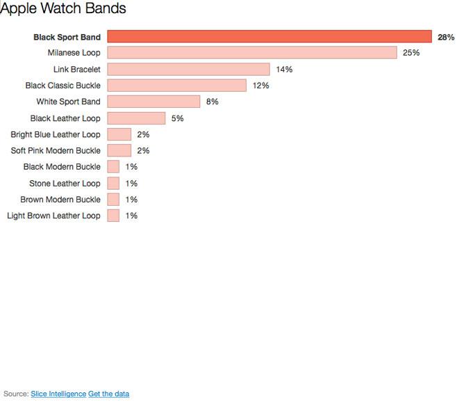 Slice-Intelligence-Apple-Watch-Black-Sports