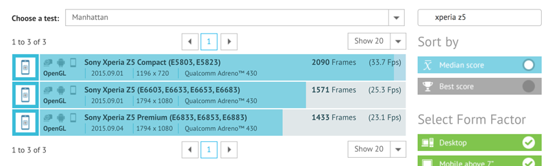 Sony-Xperia-Z5-Premium-3D-graphic-performance