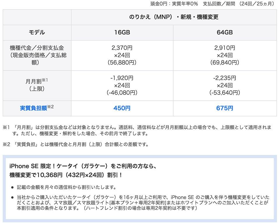 softbank-iphone-se