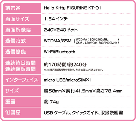 hello-kitty-sim-free-phone-2
