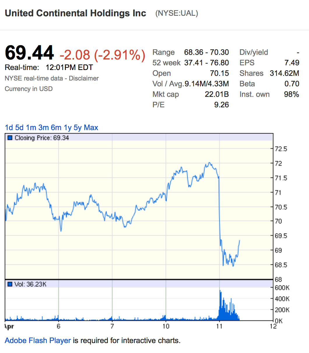 united-airlines-ual-nyse